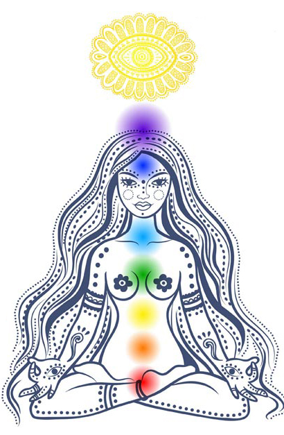 Seeds-of-Change-Chakras A Simple Chakra Meditation Using Mala Beads Learning Meditation
